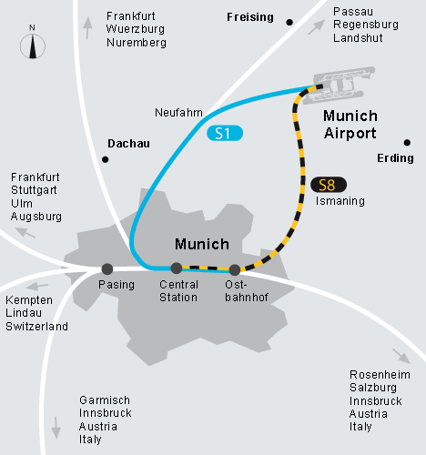 Munich Airport trains
